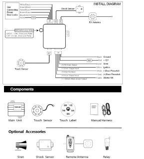 dsc adt pc1555 alarm system parts keypad sensors etc. Black Bedroom Furniture Sets. Home Design Ideas