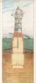 1900s Lighthouse Antique Litho Print Kraemer