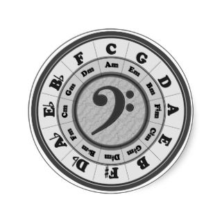 Bass Clef Circle of Fifths Sticker