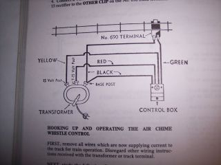 Greenbergs Repair Operating Manual for American Flyer Trains