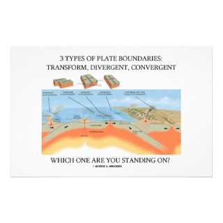 Types Of Plate Boundaries   Which Standing On? Stationery Paper