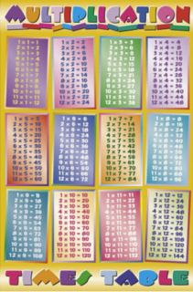 Multiplication (Math Times Tables) Art Poster Print Posters