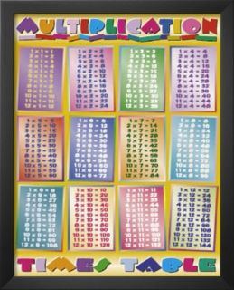 Multiplication (Math Times Tables) Art Poster Print Prints