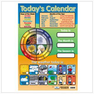 TODAYS CALENDAR Lehrposter Poster Chart Kalender